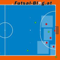Taktik Eckball