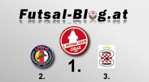Vorschau Herbstmeisterschaft Gruppe Süd