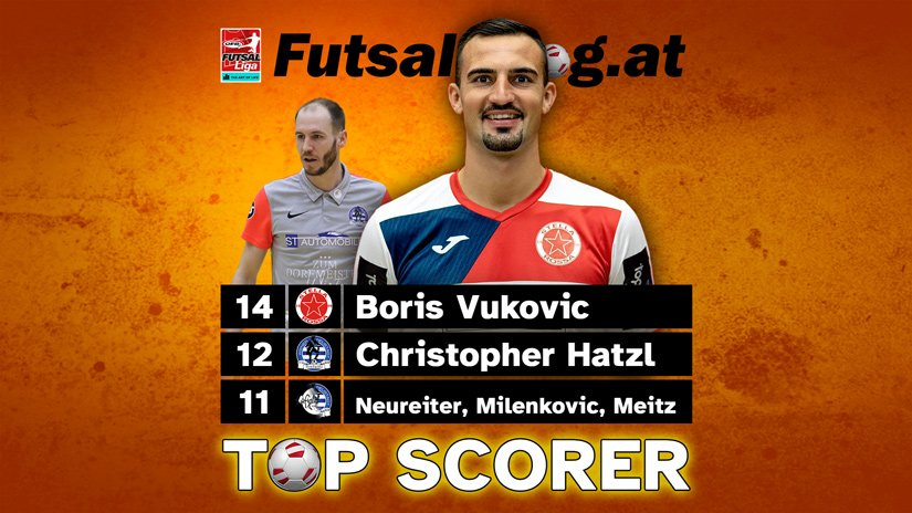 Torschützenliste Futsal Bundesliga